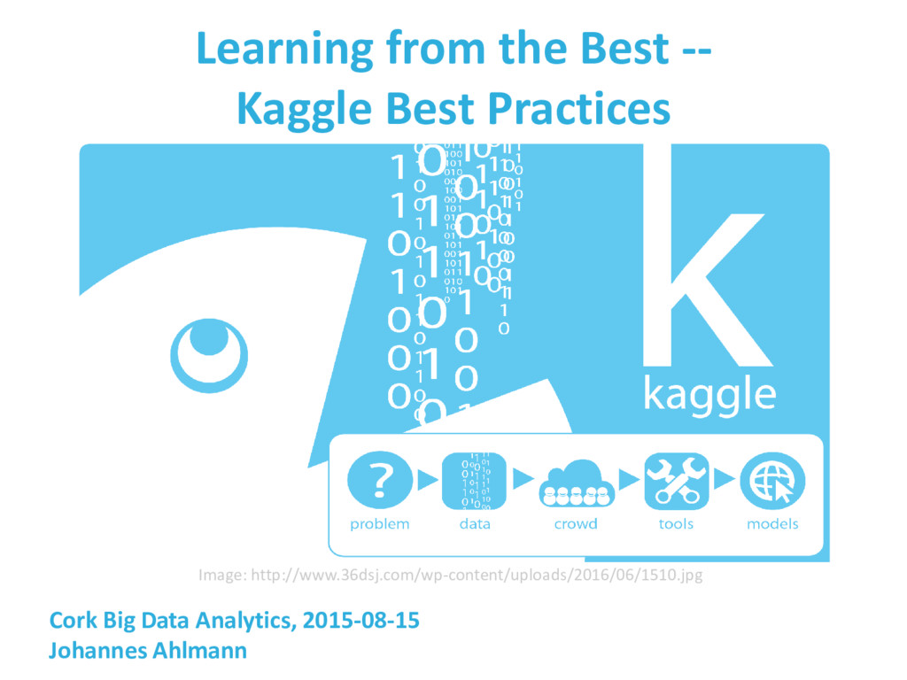 Learning from the Best -- Kaggle Best Practices...