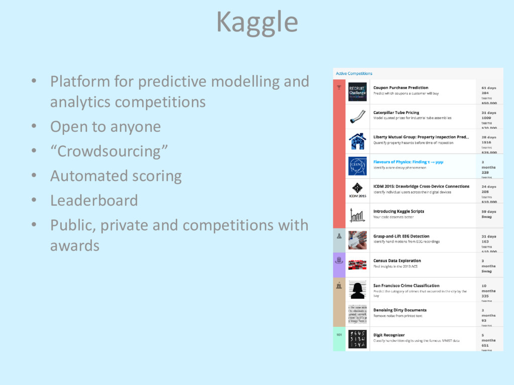 Kaggle • Platform for predictive modelling and ...