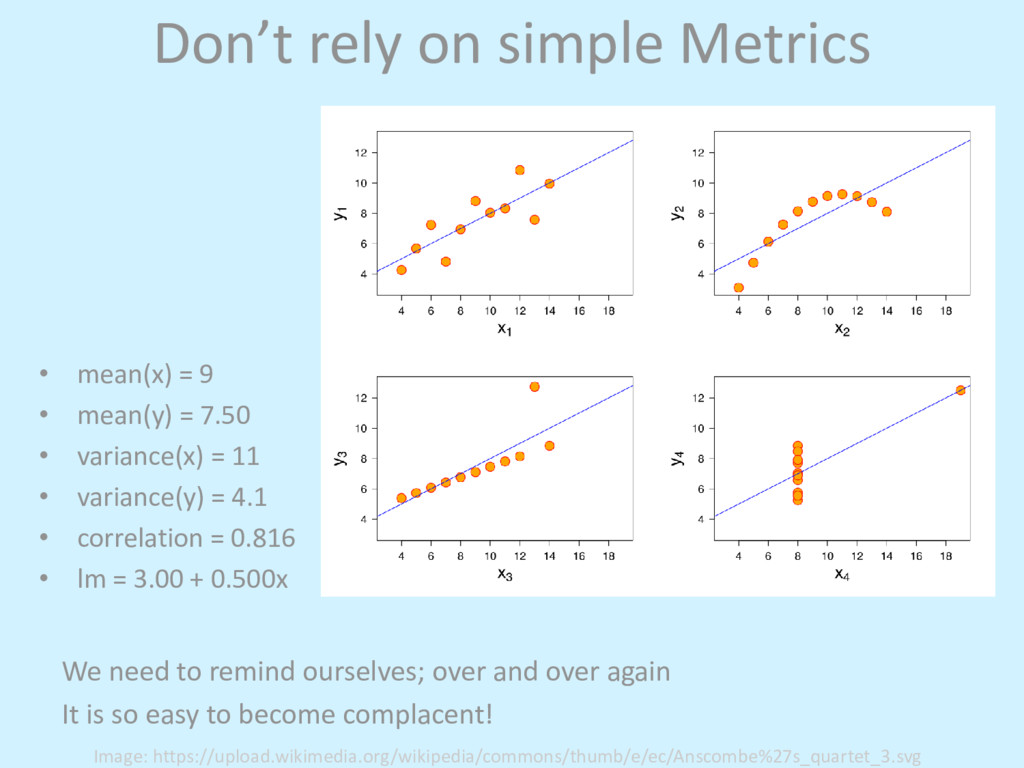 Don't rely on simple Metrics We need to remind ...