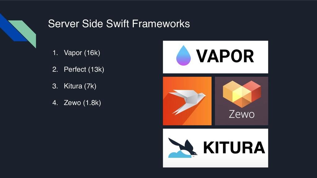 Server Side Swift Frameworks 1. Vapor (16k) 2. ...