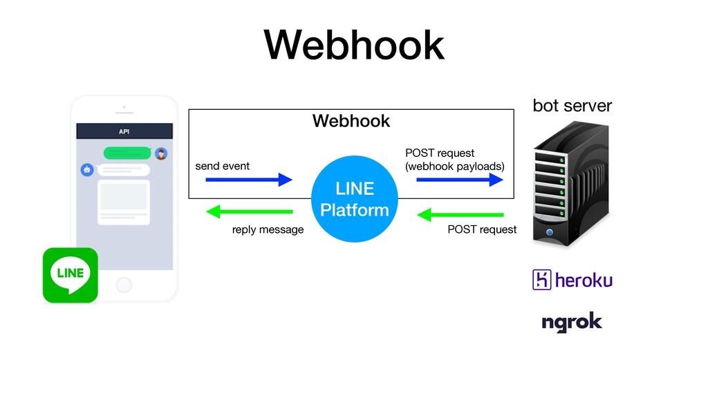 Webhook Webhook send event POST request  (webho...