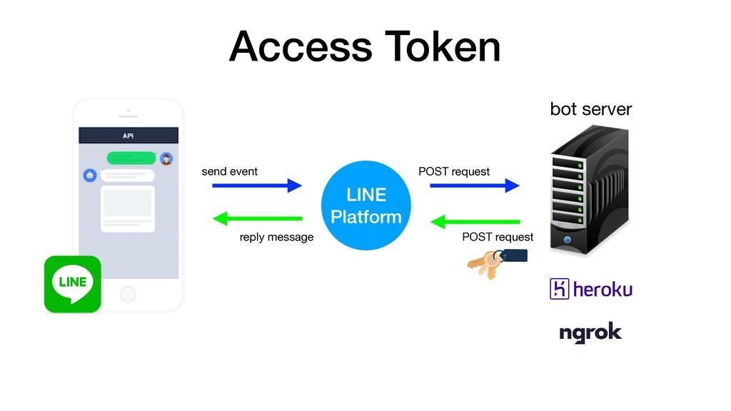 Access Token send event POST request POST reque...
