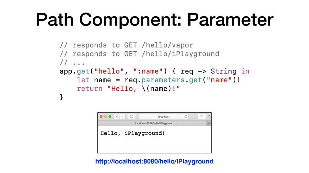 Path Component: Parameter http://localhost:8080...
