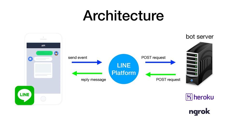 Architecture LINE Platform send event POST requ...