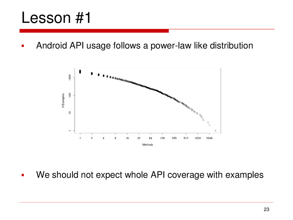 Lesson #1  Android API usage follows a power-l...