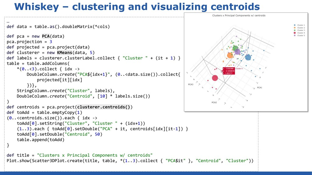 Whiskey – Hierarchical clustering with Dendrogr...