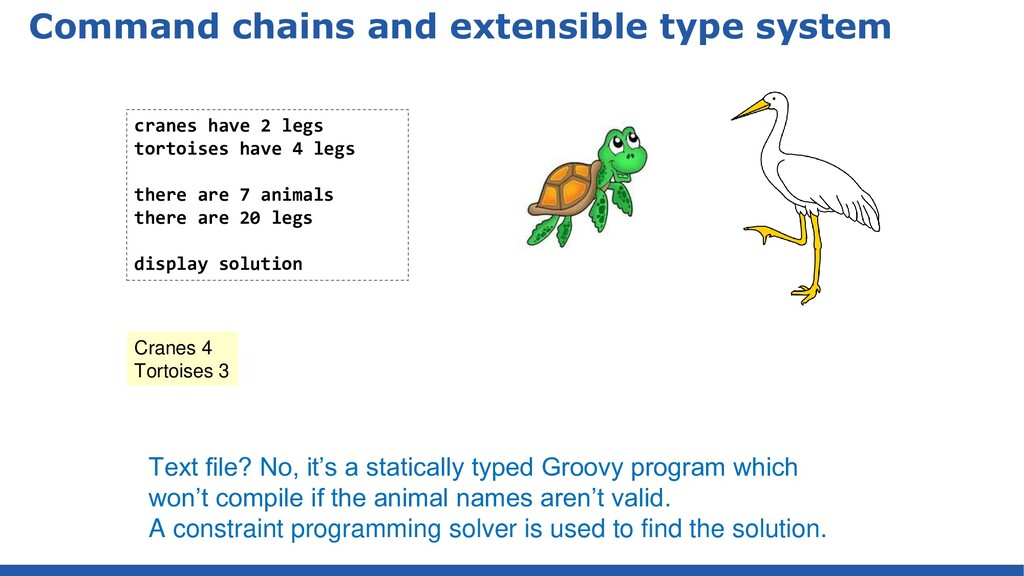Command chains and extensible type system Text ...