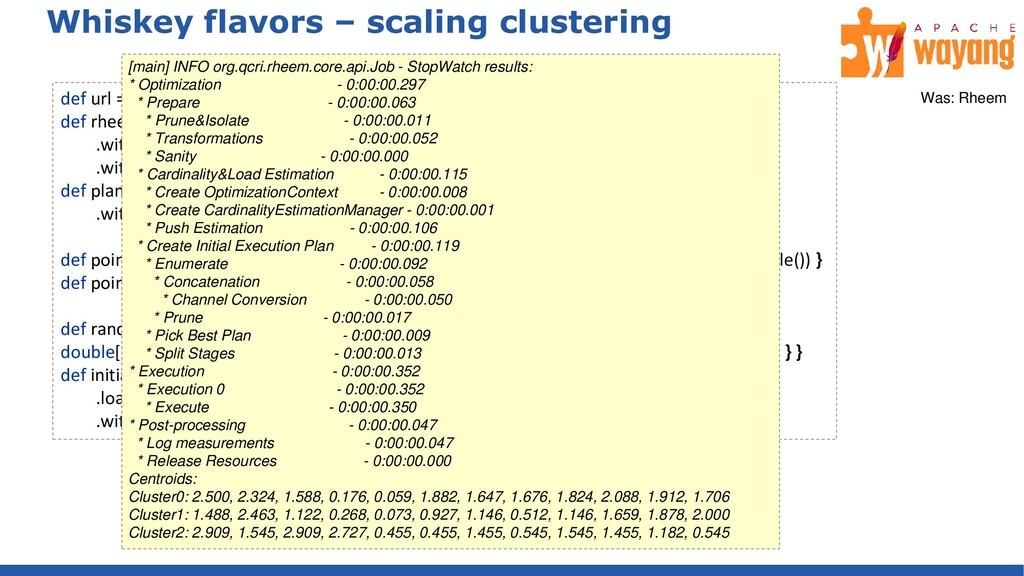 MNIST GUI with GroovyFX class MnistInfer { priv...
