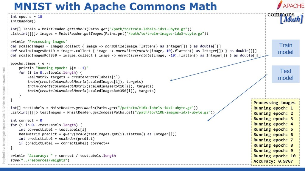 MNIST with Apache Commons Math int epochs = 10 ...