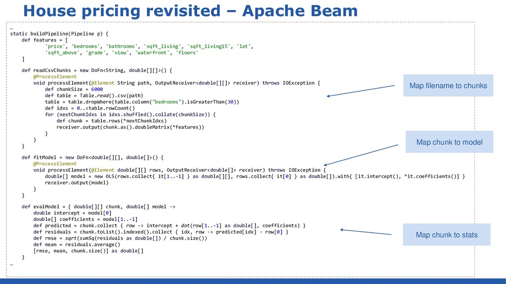 House pricing revisited – Apache Beam … static ...