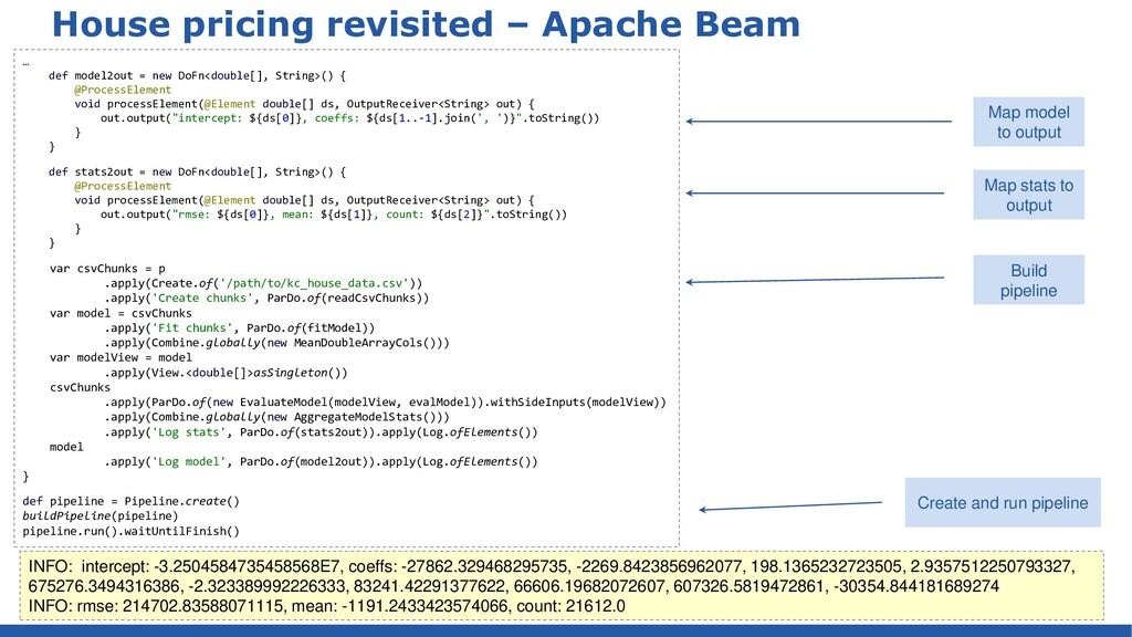 House pricing revisited – Apache Beam … def mod...