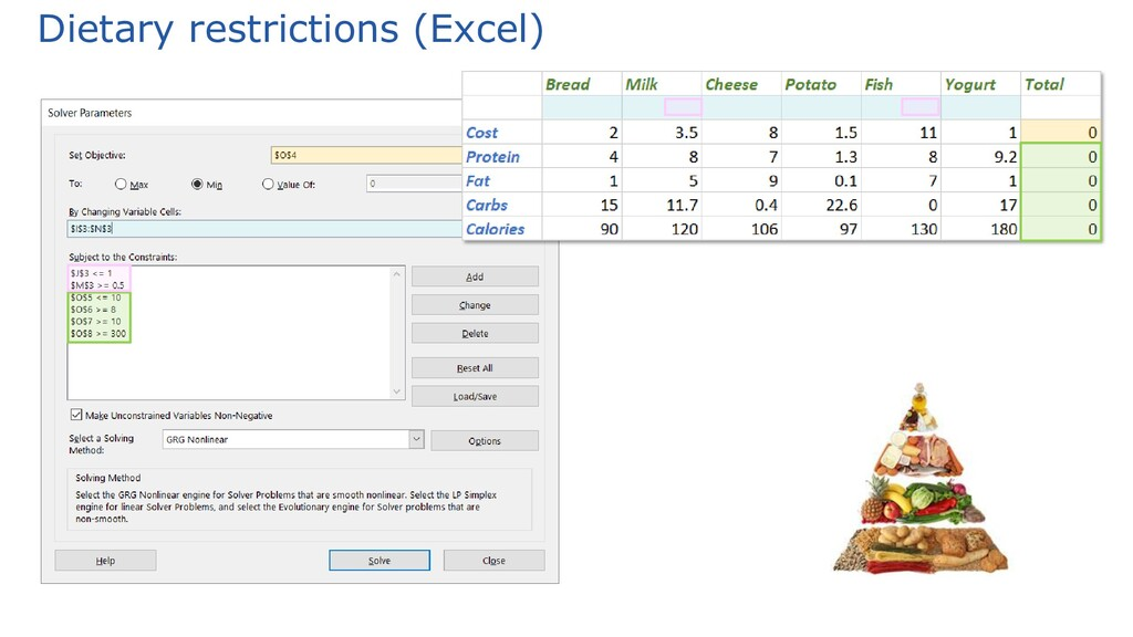 Dietary restrictions (Excel)