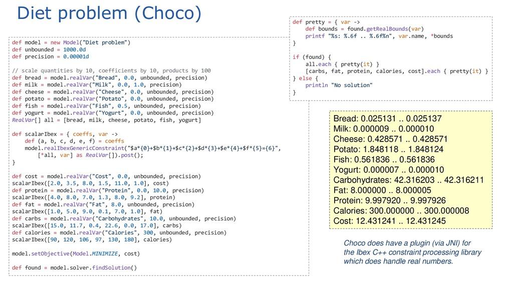 """Diet problem (Choco) def model = new Model(""""Die..."""
