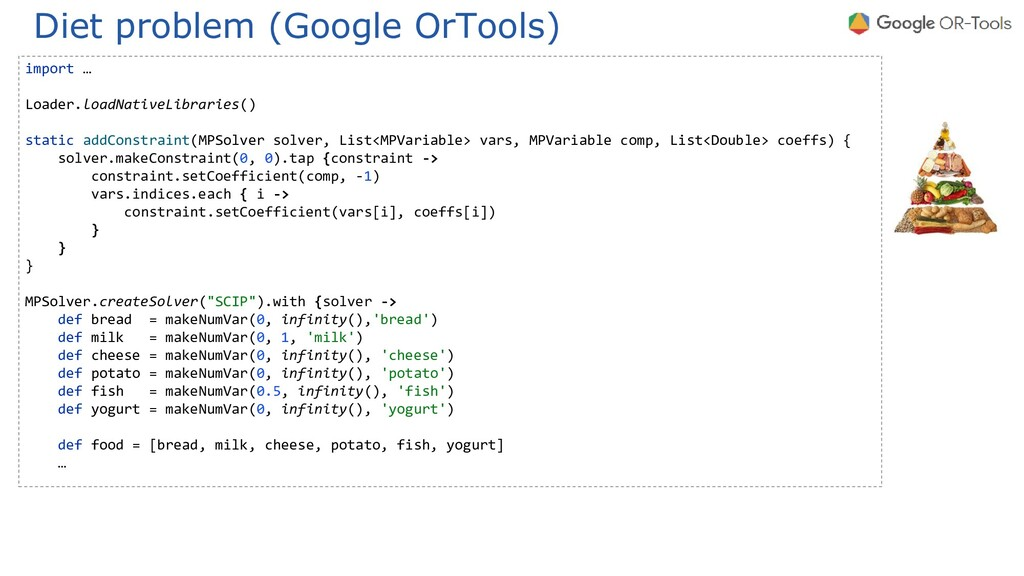 Diet problem (Google OrTools) import … Loader.l...