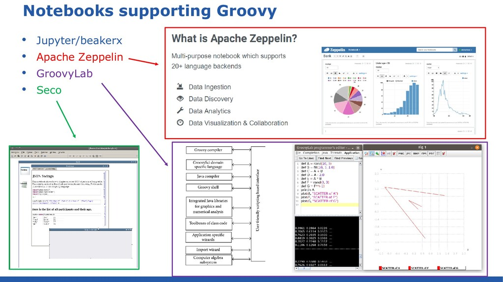 Notebooks supporting Groovy • Jupyter/beakerx •...
