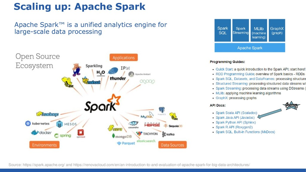 Scaling up: Apache Spark Source: https://spark....