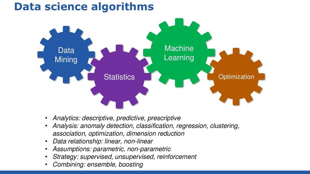 Data science algorithms Data Mining Statistics ...