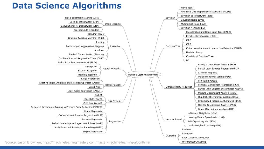 Computer science algorithms Decision problems S...