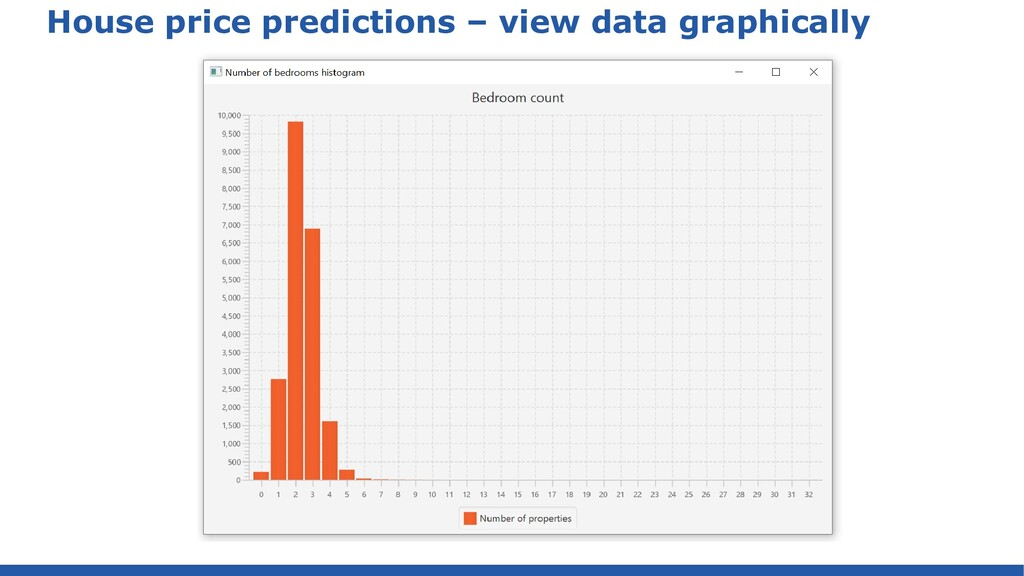 House price predictions – investigate outliers ...