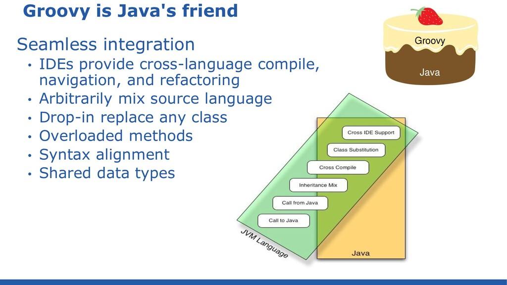 Groovy is Java's friend Seamless integration • ...