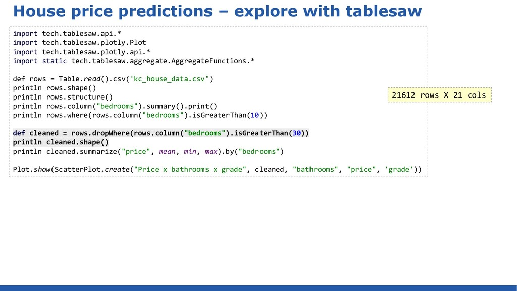House price predictions – explore with jupyter/...