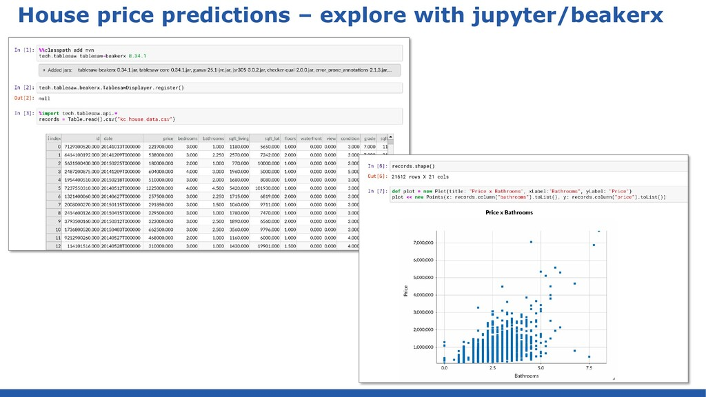 House price predictions – linear regression • C...