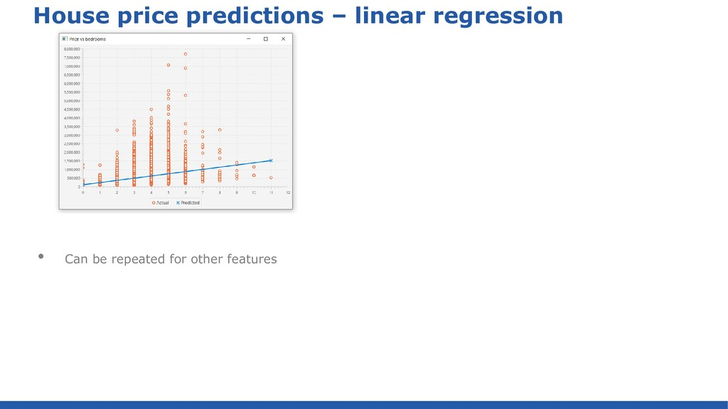 House price predictions – evaluating regression...