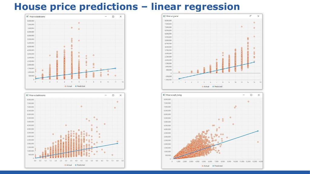 House price predictions – multi linear regressi...