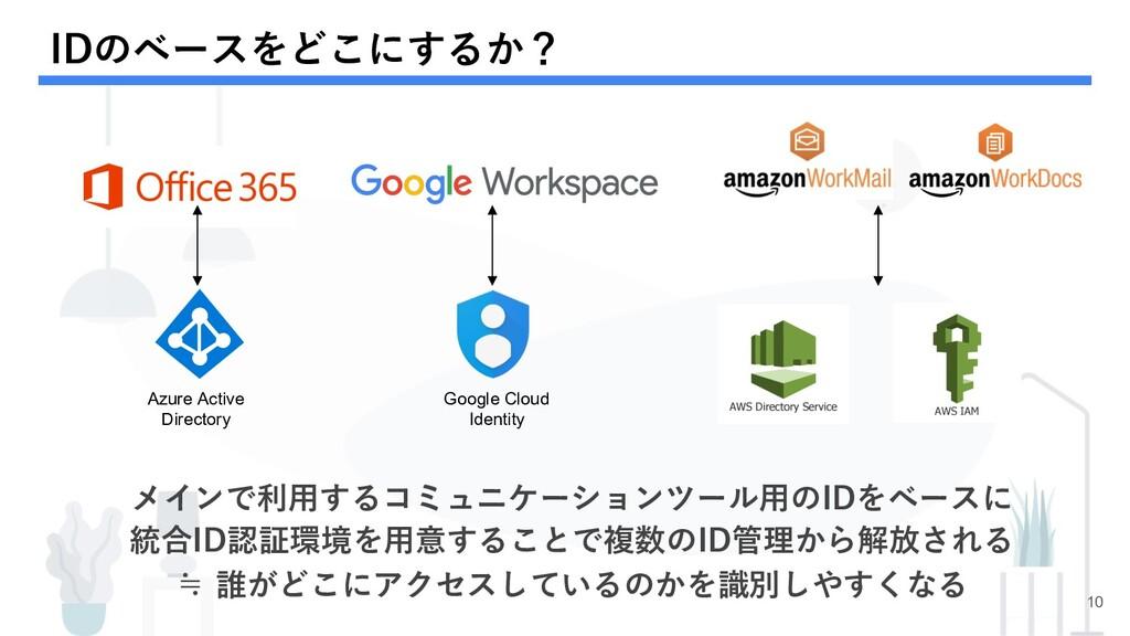 IDのベースをどこにするか? 10 Azure Active Directory Google...