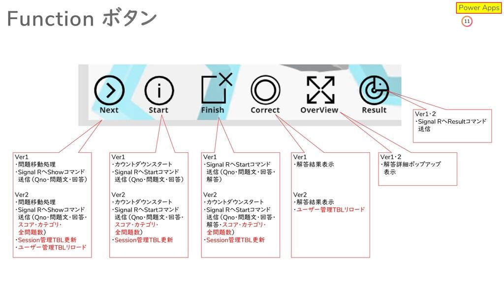 11 Function ボタン Ver1 ・問題移動処理 ・Signal RへShowコマンド...