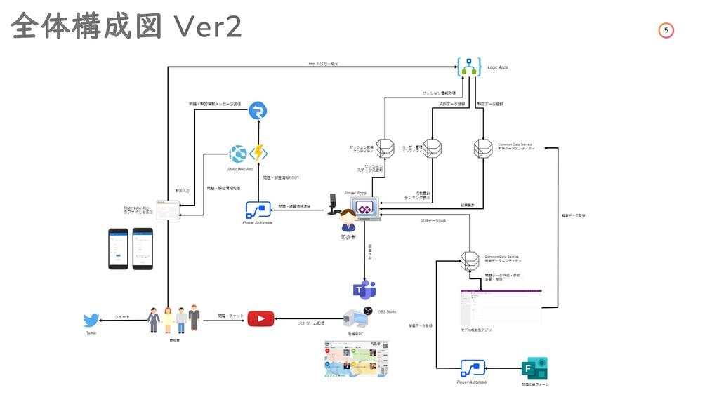 5 全体構成図 Ver2