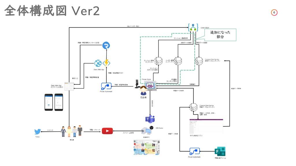 6 全体構成図 Ver2 追加になった 部分