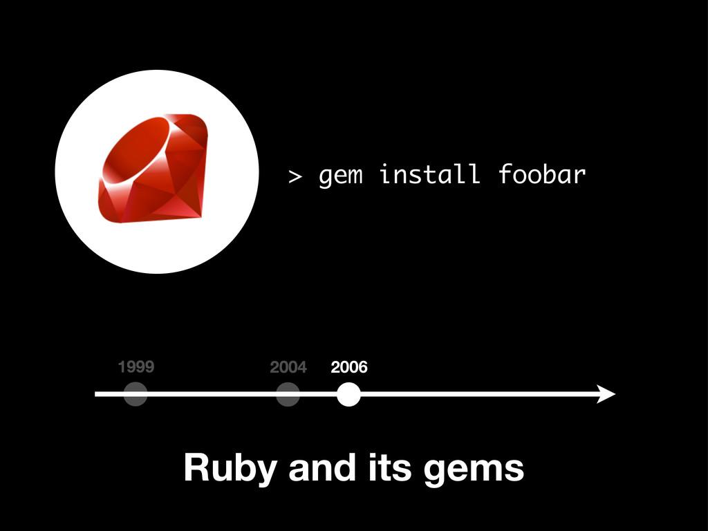 > gem install foobar Ruby and its gems 1999 200...