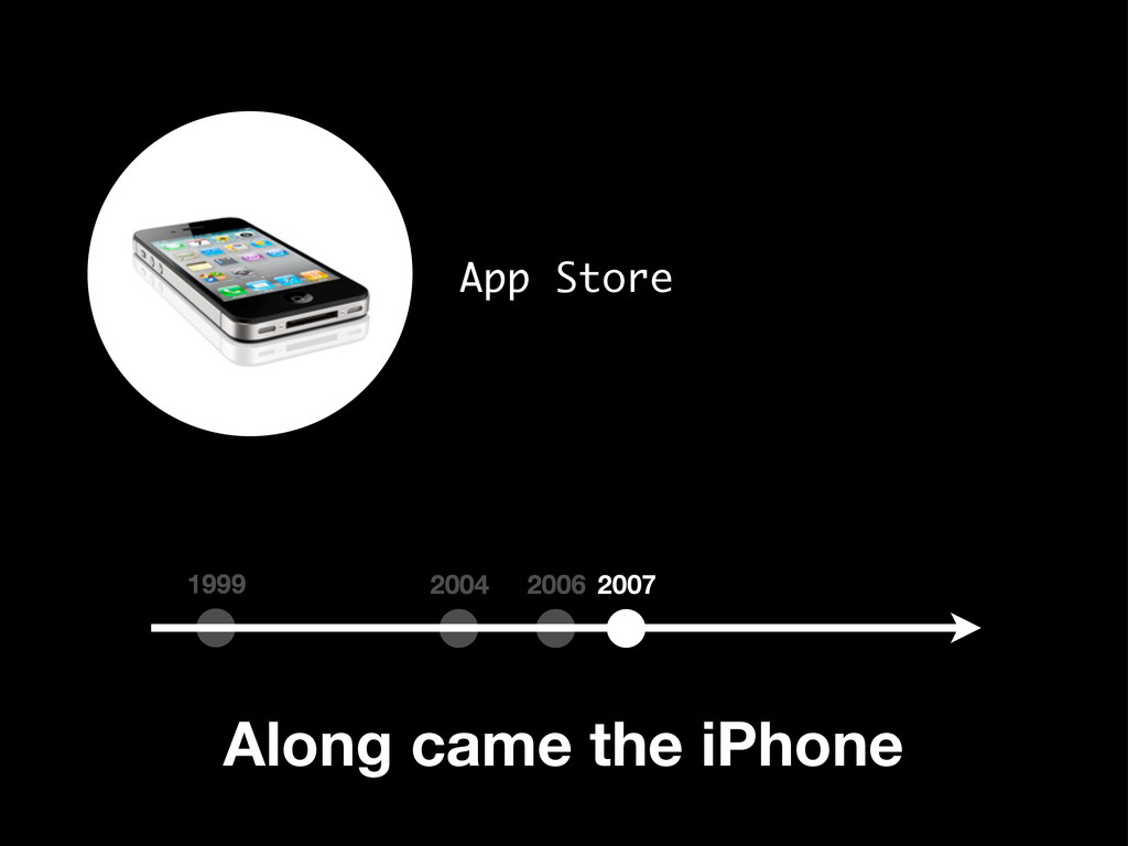 App Store Along came the iPhone 1999 2004 2006 ...