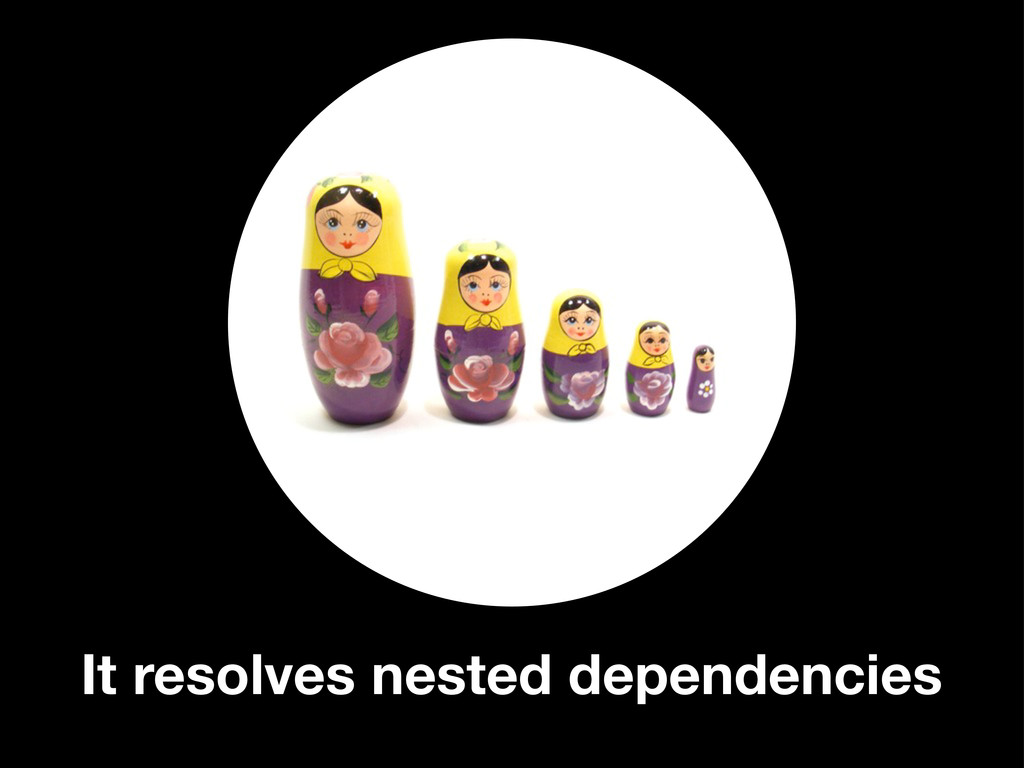 It resolves nested dependencies