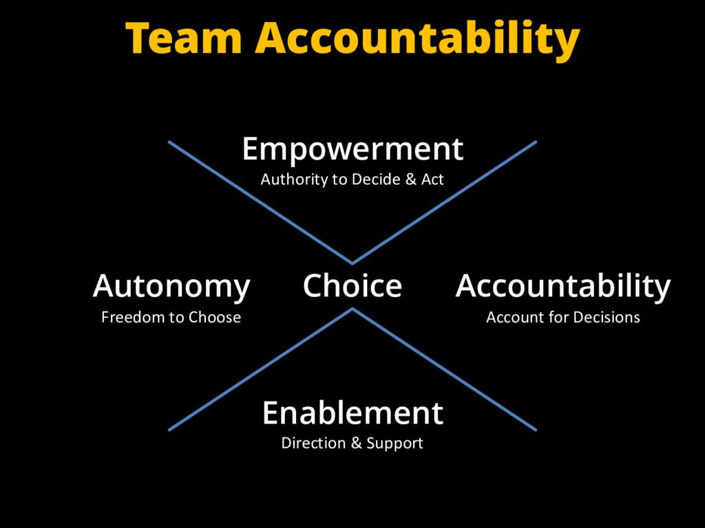 Choice Team Accountability Empowerment Authorit...