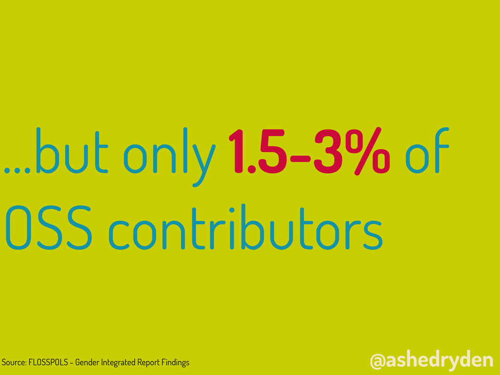 @ashedryden ...but only 1.5-3% of OSS contribut...