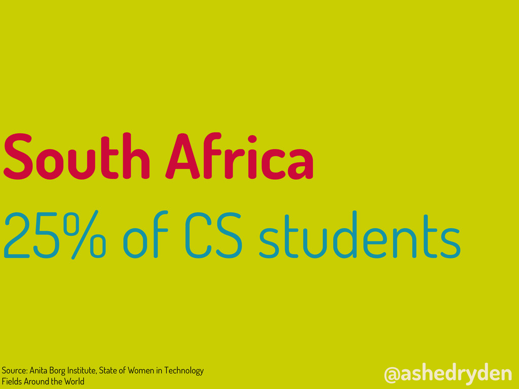 @ashedryden South Africa 25% of CS students Sou...
