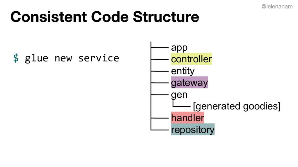 ├── app ├── controller ├── entity ├── gateway ├...