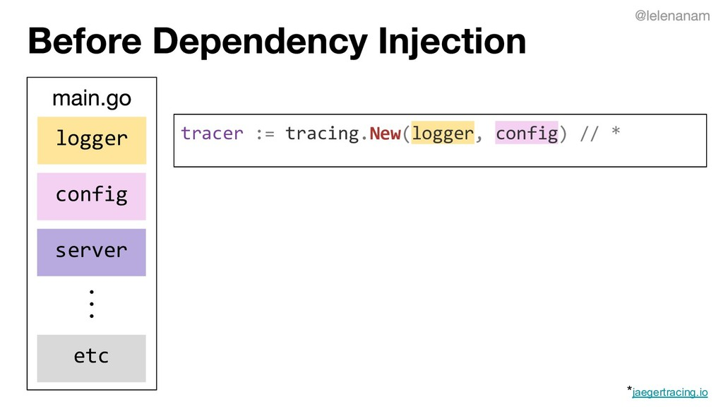 logger config etc server ... tracer := tracing....