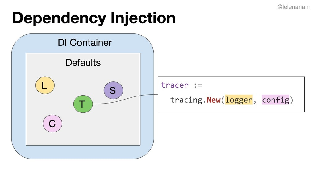 tracer := tracing.New(logger, config)
