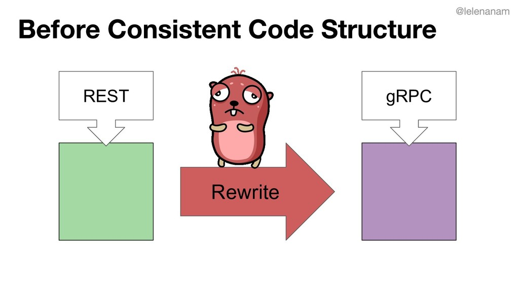 Rewrite REST gRPC