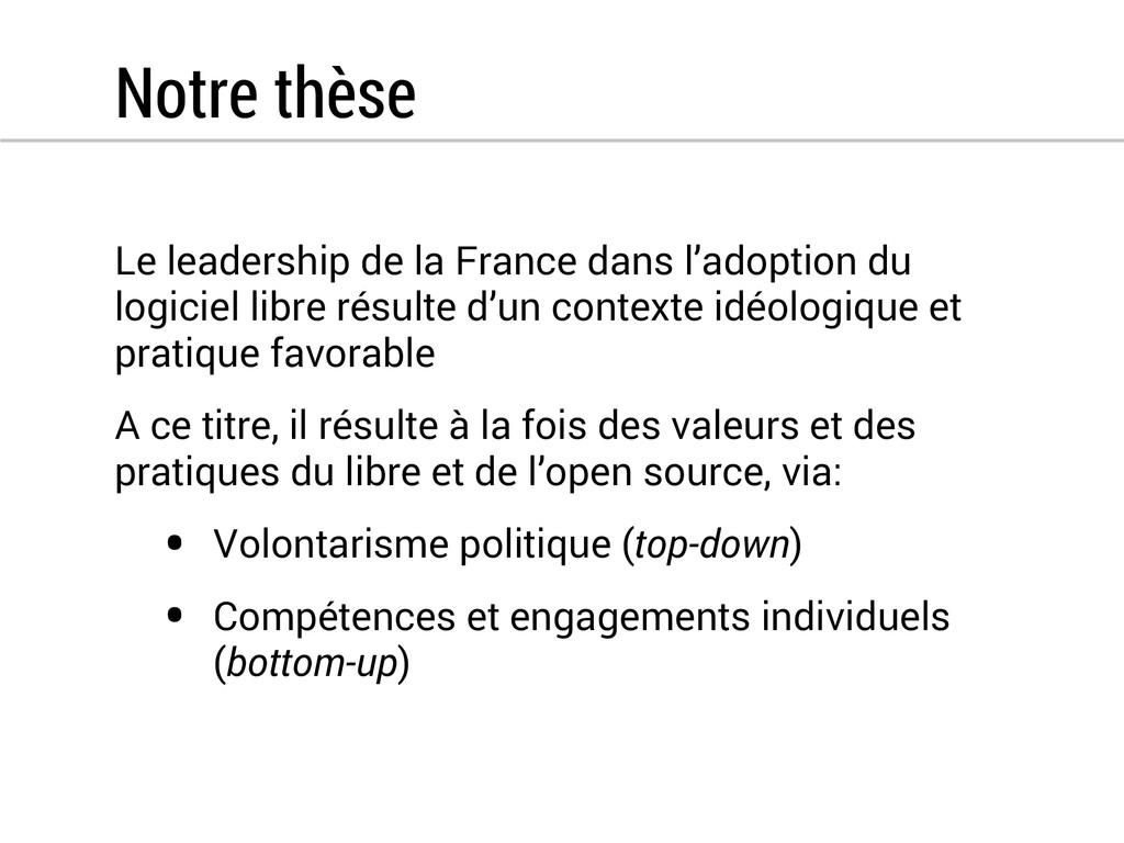 Notre thèse Le leadership de la France dans l'a...