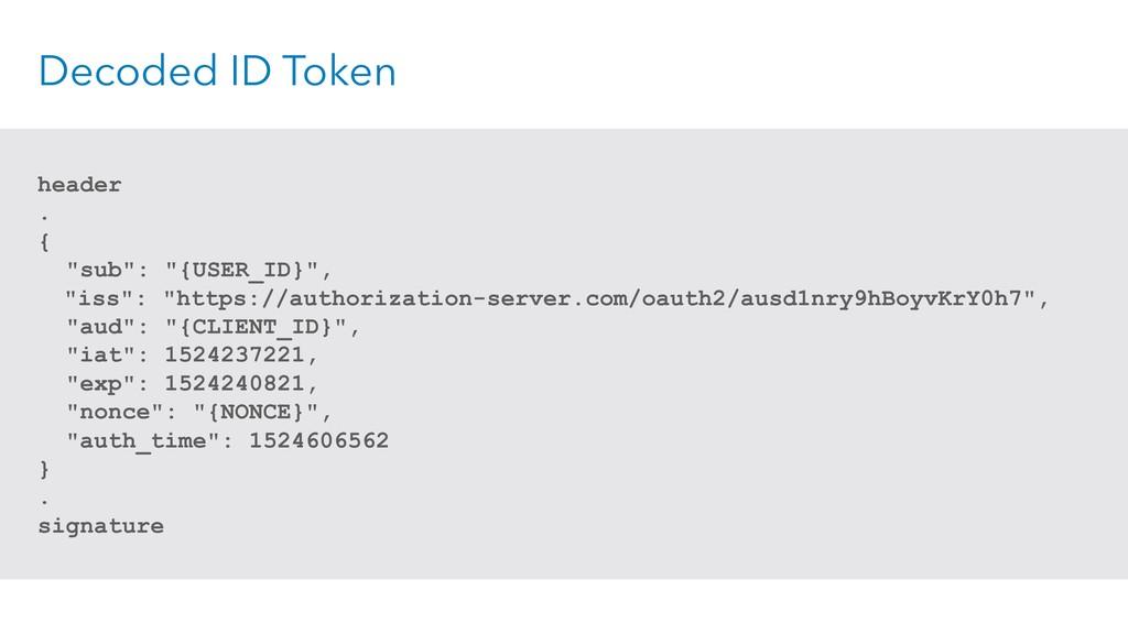 "Decoded ID Token header . { ""sub"": ""{USER_ID}"",..."