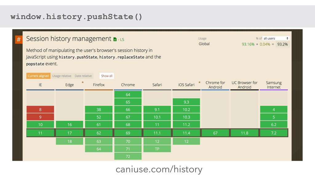 caniuse.com/history window.history.pushState()