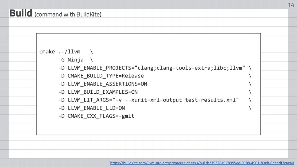 14 Build (command with BuildKite) cmake ../llvm...