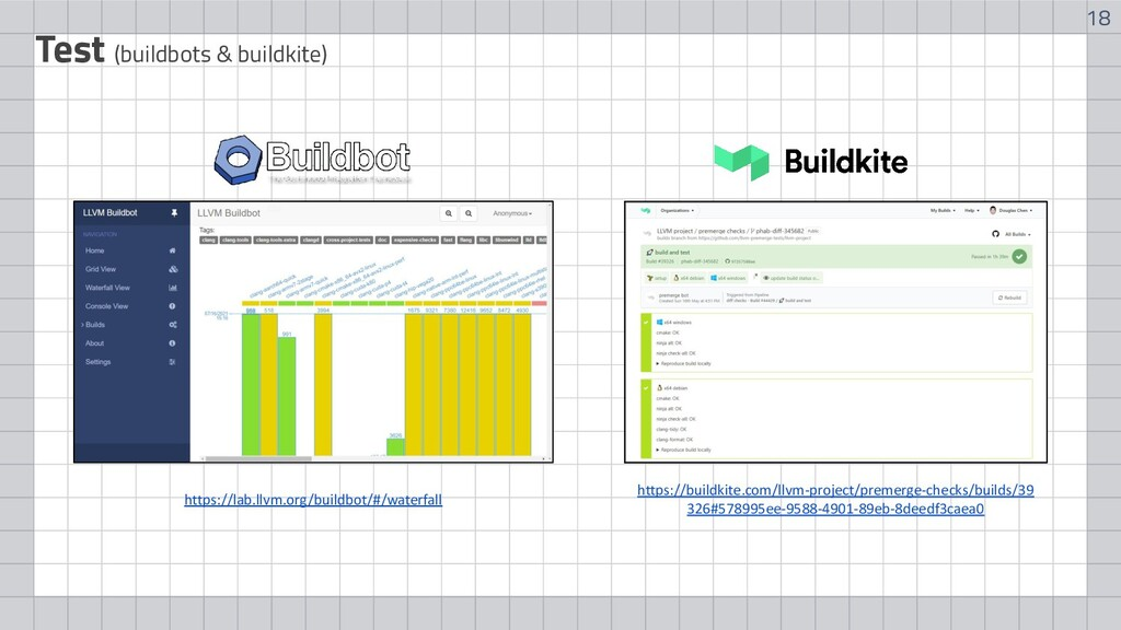 18 Test (buildbots & buildkite) https://buildki...