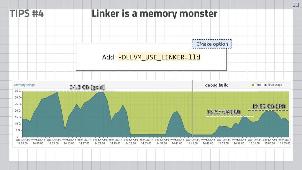 23 TIPS #4 Linker is a memory monster Add -DLLV...
