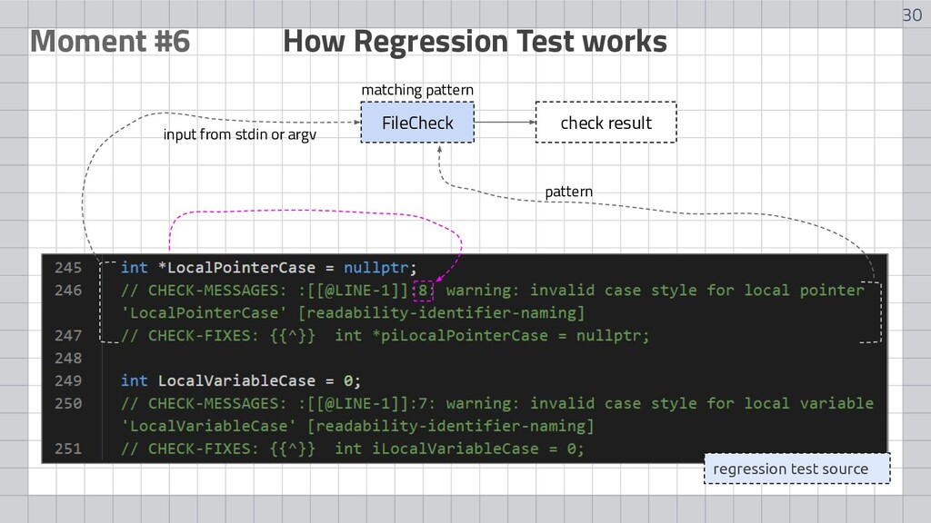 30 Moment #6 How Regression Test works FileChec...