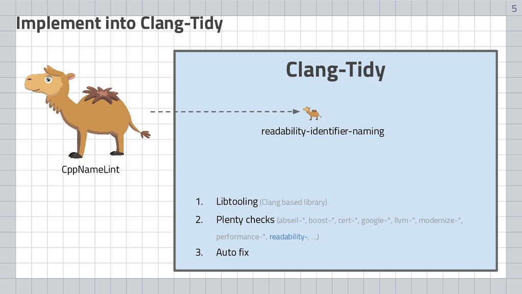 5 Implement into Clang-Tidy Clang-Tidy CppNameL...